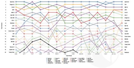 bad-data-visualization-chart_too_complex
